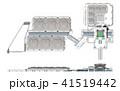 東京ビッグサイト正面図俯瞰図 41519442
