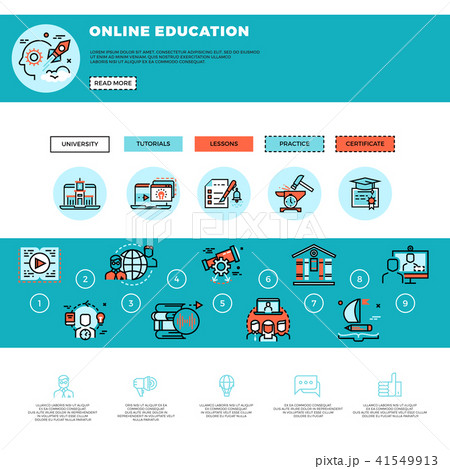 e learning education or training courses web design templateの