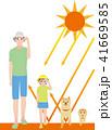 身長差と地面からの照り返し。熱中症注意。 41669585