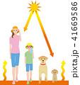 身長差と地面からの照り返し。熱中症注意。 41669586