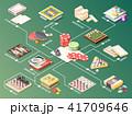 Board Games Isometric Flowchart 41709646