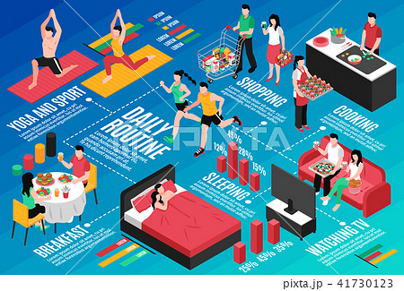 Daily Routine Couple Isometric Flowchart 41730123