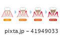 歯周病の進行 41949033