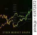 The schedule for changing the stock market graph in a positive direction. The investment economy and 41972872