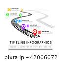Road way design infographics. Tire tracks timeline 42006072