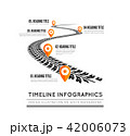 Road way design infographics. Tire tracks timeline 42006073