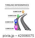 Road way design infographics. Tire tracks timeline 42006075