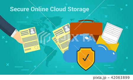 Business Banner - Secure Online Cloud Storage 42063899