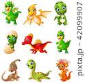 マンガ 漫画 恐竜のイラスト 42099907