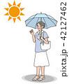 シニア 熱中症対策 日傘のイラスト 42127462