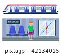 地下鉄 電車 列車のイラスト 42134015