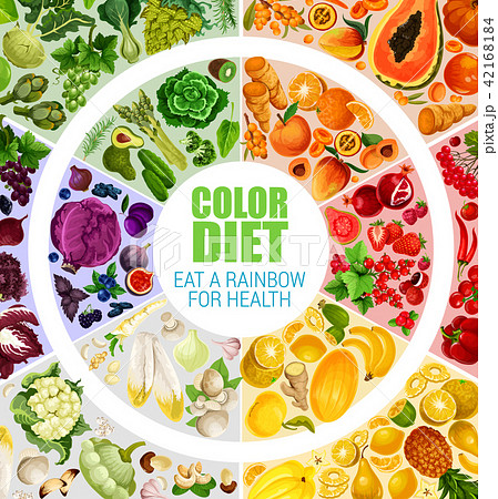 Fruits and vegetables color diet poster vector 42168184