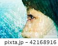 虹彩認証 42168916