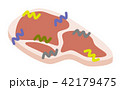肉に雑菌 42179475