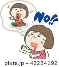 食事制限 ダイエット 42224192