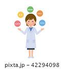 白衣の女性 栄養士 イラスト ベクター 42294098