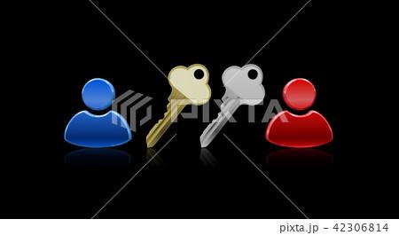 個人情報を保護するセキュリティイメージ 42306814