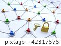 ネットワークのセキュリティ 42317575