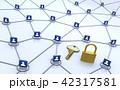 ネットワークのセキュリティ 42317581