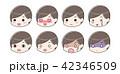 顔 表情 セットのイラスト 42346509