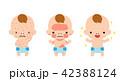 肌が弱い赤ちゃん 42388124