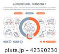 農業の 運ぶ 運搬のイラスト 42390230