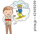 夢 スキープロ 外人 42409299