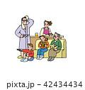 家族 白バック 団らんのイラスト 42434434