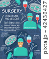 外科 手術 手術中のイラスト 42436427