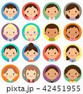 世界の人々 人種 男女 顔 かわいい フラット 丸アイコン セット 42451955