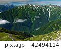 北アルプス・爺ヶ岳から見る針ノ木岳・蓮華岳と槍穂高連峰 42494114