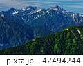 北アルプス・爺ヶ岳から遠望する槍・穂高連峰 42494244