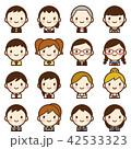 様々な学生 男女 顔 かわいい アイコン セット 42533323