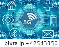 通信 ネットワーク 産業 42543350