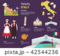 Traveling to Italy by landmarks map illustration 42544236