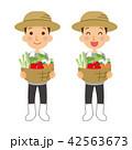 職業 農家 男性 42563673