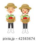 職業 農家 男女 42563674