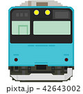 京葉線201系 42643002