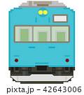 京葉線103系(低運転台) 42643006