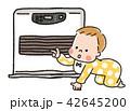 赤ちゃんのトラブル_火傷 42645200