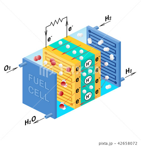 fuel cell diagram vector illustration のイラスト素材 42658072 pixta