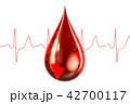 血液 しずく 滴のイラスト 42700117