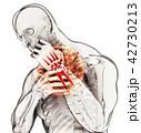 Wrist painful - skeleton x-ray. 42730213