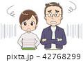 夫婦 悩む 困惑のイラスト 42768299