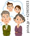 老夫婦 不安 息子夫婦のイラスト 42965653