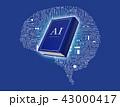 ,人工知能,AI,ディープラーニング 43000417