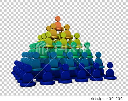 摘要3DCG表示組織的層次結構 43041364
