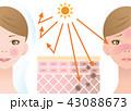 紫外線 紫外線対策 女性のイラスト 43088673