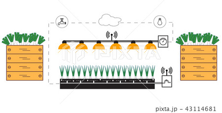 Smart farm and agriculture New technologies. 43114681