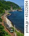 海岸を走る721系電車 43122904